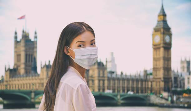 Corona virus travel corona virus spread prevention asian woman tourist wearing protective face mask on UK London city sightseeing holiday vacation. Famous british landmark background panoramic stock photo