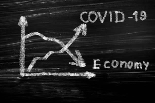 Coronavirus und Economy Graph – Foto