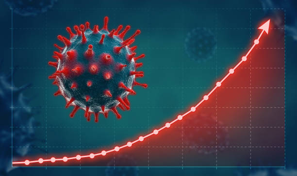 Coronavirus concept with growth graph. Coronavirus or COVID-19 spreading concept with growth graph. infectious disease stock pictures, royalty-free photos & images
