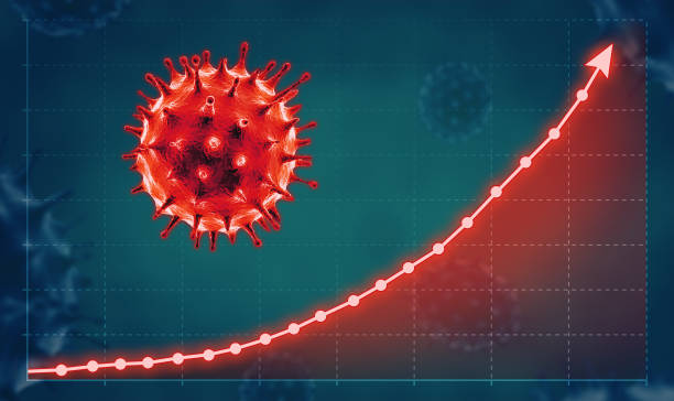 coronavirus concept with growth graph. - spargere foto e immagini stock