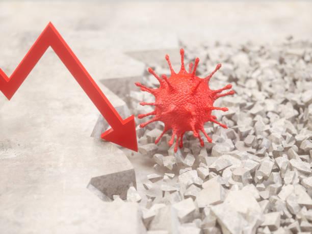 Coronavirus Finanzkrise Wirtschaft – Foto