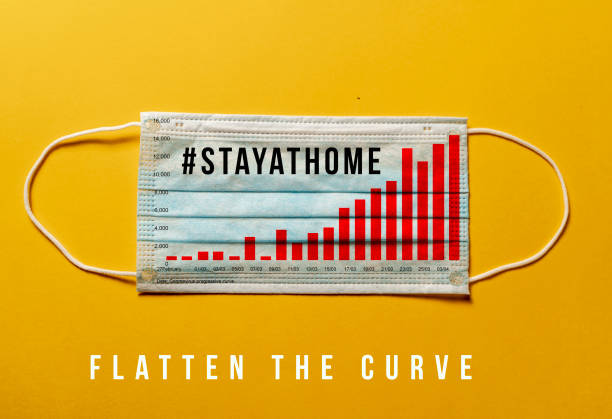 Coronavirus: flatten the curve, message on surgical mask Keeping social distance And reduces covid-19 spread. Coronavirus: flatten the curve with protective measures, message on surgical mask with curve graph to reduce covid-19 spread.  stay home recommendation to stop pandemic disease. on orange background flatten the curve stock pictures, royalty-free photos & images