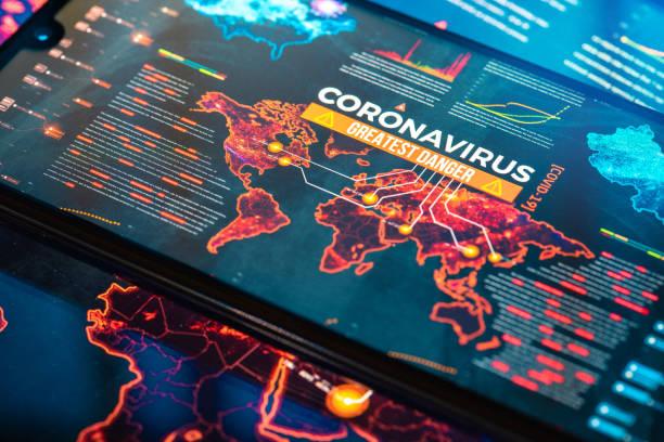 Coronavirus Größte Gefahr – Foto