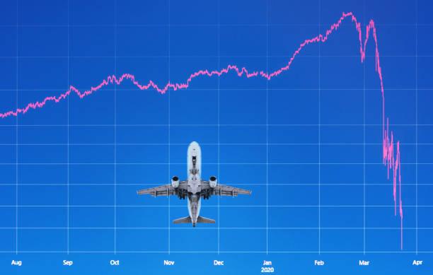 Crash du marché du coronavirus - Industrie aérienne - Photo