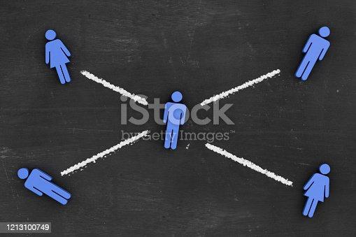 istock Coronavirus Social Distancing Concept 1213100749