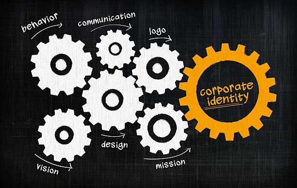 unternehmensidentität getriebe - logodesign stock-fotos und bilder