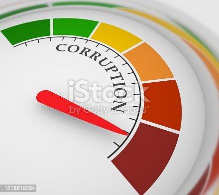 istock Corruption level meter 1218816264