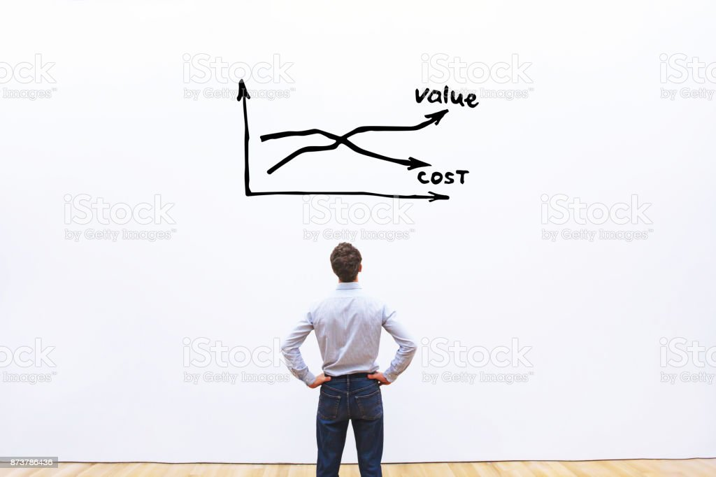 cost value concept stock photo
