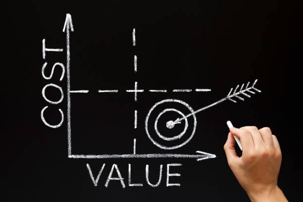Cost Value Matrix Graph Business Concept Hand drawing low Cost high Value matrix graph business concept with white chalk on blackboard. expense stock pictures, royalty-free photos & images