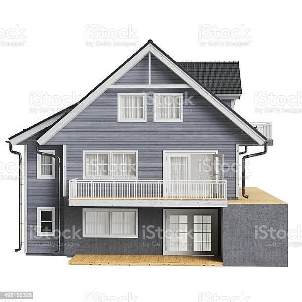 Country house wood siding front view picture id498186328?b=1&k=6&m=498186328&s=612x612&h=ybu ookoqw0lepj6yzj0 40vao3pec18zndacvokldi=