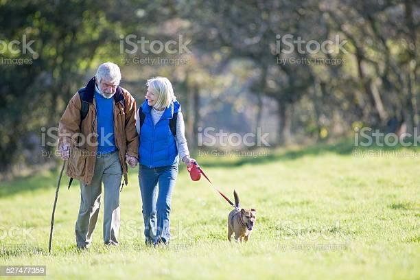 Countryside walk picture id527477359?b=1&k=6&m=527477359&s=612x612&h=u4q8ngljyqztkpu1ca1xkbxq1ubzibvu 9n2txbgil0=