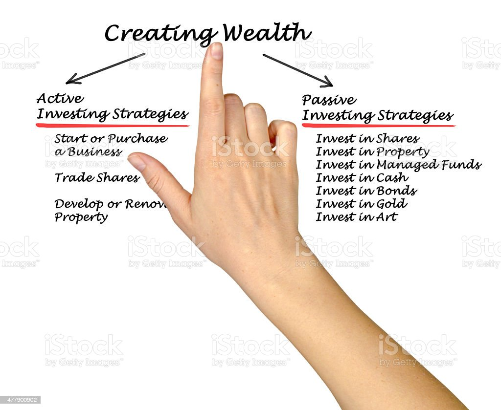 Creating Wealth stock photo