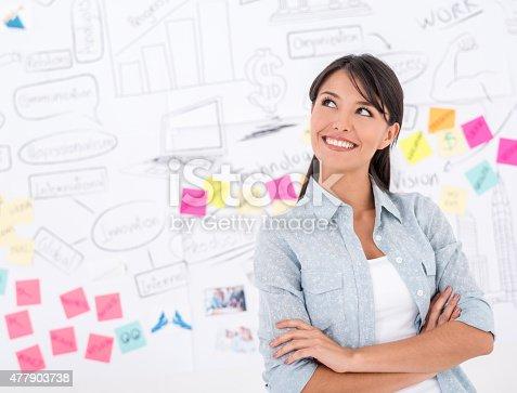 istock Creative business woman thinking 477903738