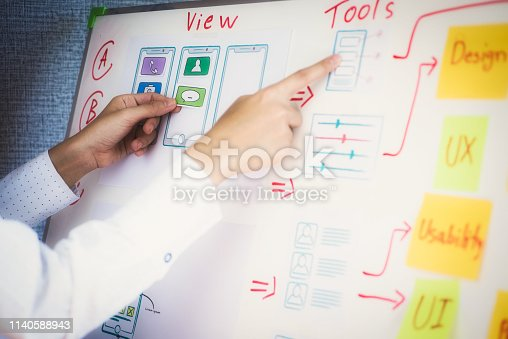 1182469817istockphoto Creative development of programming websites for mobile applications. User experience Design concept. 1140588943