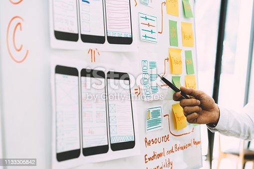 1182469817 istock photo Creative mobile responsive website designer designing workflow of screens for mobile responsive website development. 1133305842