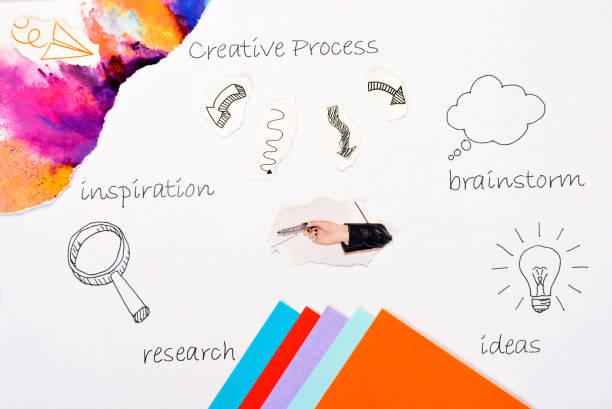 conceito de plano de negócios de processo criativo em um fundo branco espaço de cópia vazio - mood board - fotografias e filmes do acervo