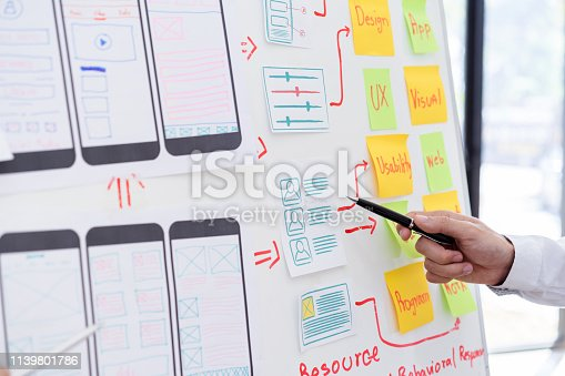 1182469817 istock photo Creative ux ui designers team developing wireframe and sketching layout design mockup on smartphone screen. 1139801786