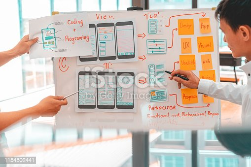 1182469817 istock photo Creative ux ui designers team developing wireframe and sketching layout design mockup on smartphone screen. 1154502441