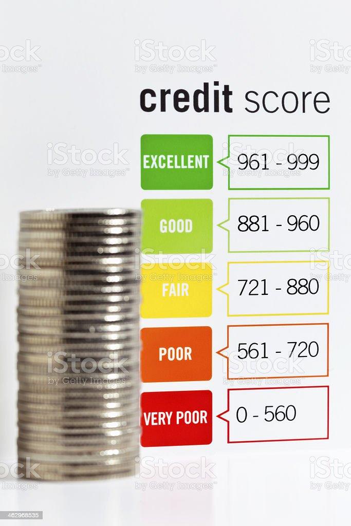 Credit Score Chart stock photo