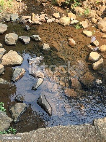 istock Creek 1020683036