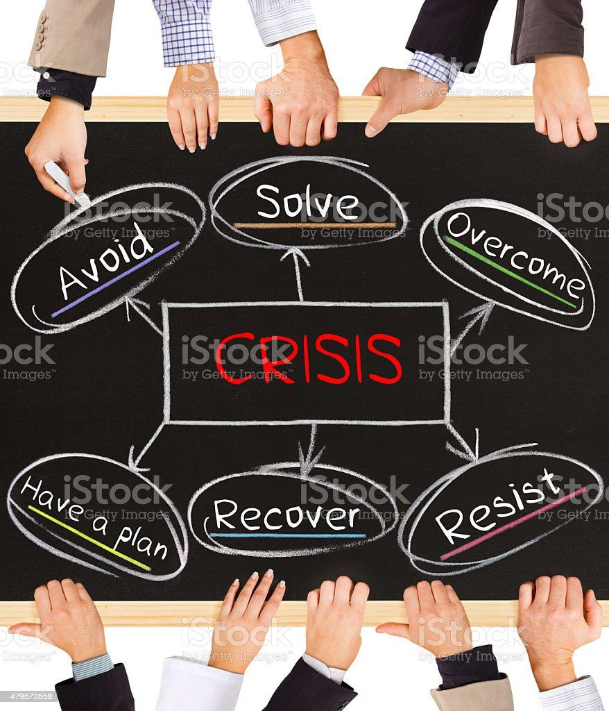 Crisis concept stock photo