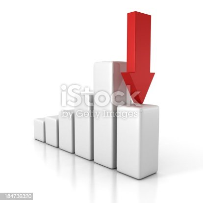 511722788 istock photo crisis financial bar diagram with arrow pointing down 184736320