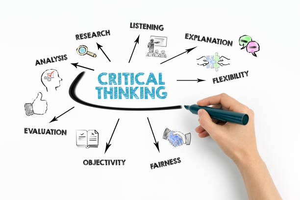 critical thinking. analysis, listening, flexibilitu and fairness concept - definite stock pictures, royalty-free photos & images