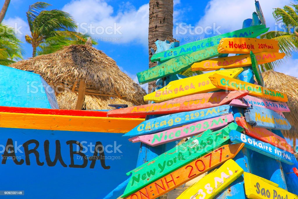 Colorful wooden post distances, various travel locations around the...