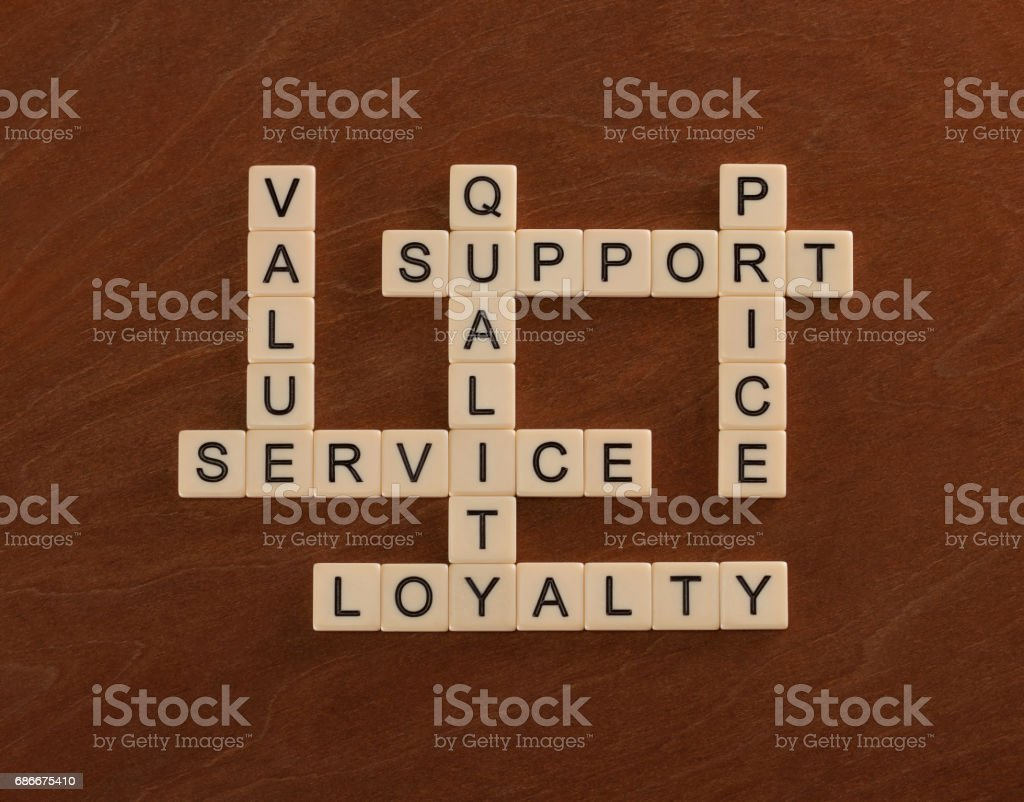 Crossword puzzle with words Quality, Value, Prise, Support. Brand loyalty concept. stock photo