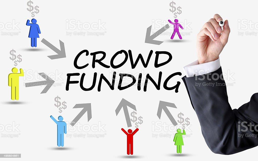 Crowd funding platform concept stock photo