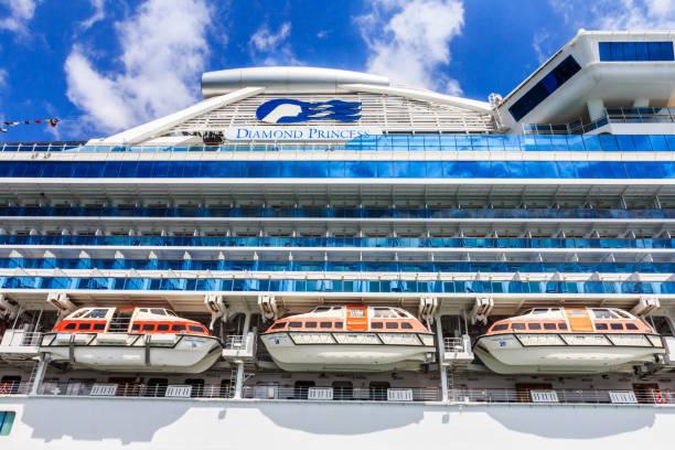 Kreuzfahrtschiff Royal Princess am Circular Quay anlegend – Foto