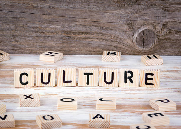 Culture from wooden letters Culture from wooden letters on wooden background customs stock pictures, royalty-free photos & images
