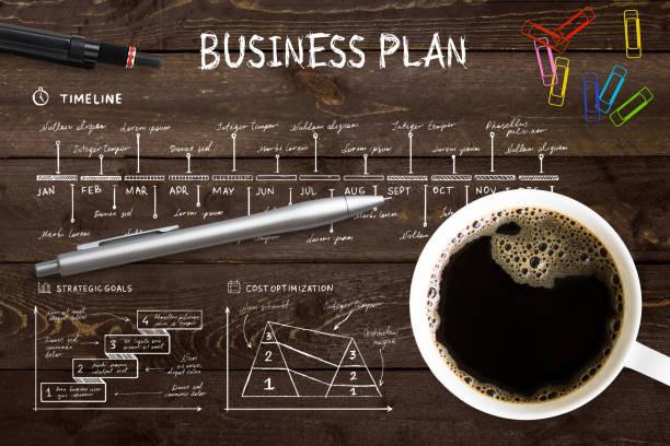 Tasse Kaffee auf Businessplan – Foto