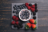 Cup of yogurt with berries