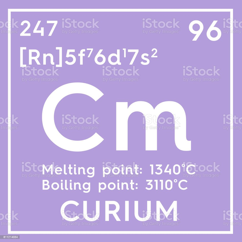 Curium actinoids chemical element of mendeleevs periodic table chemical element of mendeleevs periodic table royalty free stock photo gamestrikefo Images