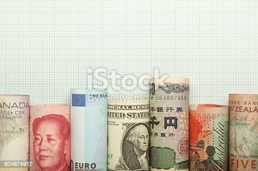 istock Currency chart 624674912