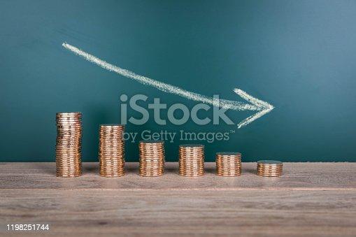 Currency Depreciation