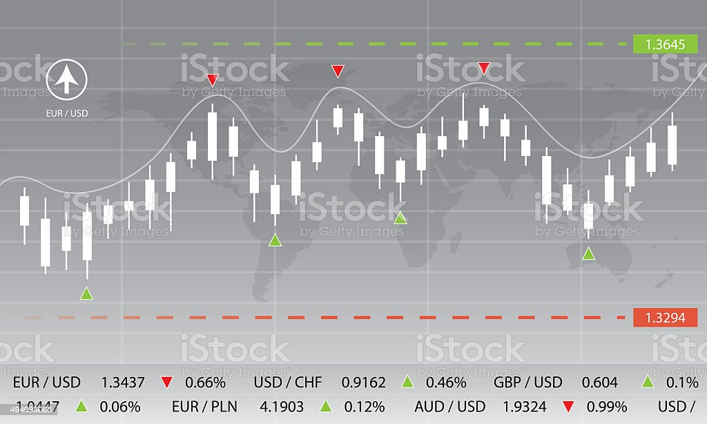 currency exchange, chart, forex stock photo