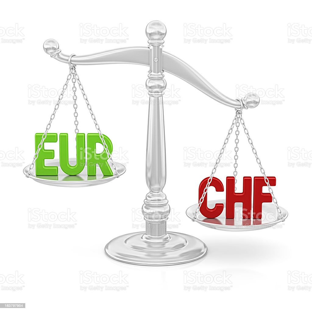 currency scale royalty-free stock photo