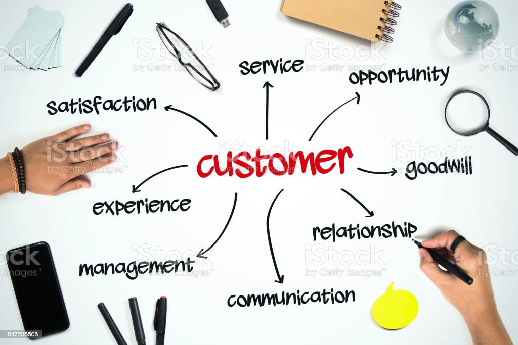 Customer Business concept stock photo