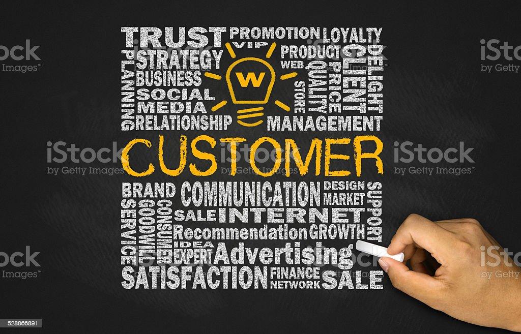 customer concept on blackboard stock photo
