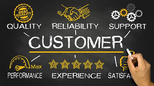 Conceito de cliente com elementos de negócios - foto de acervo