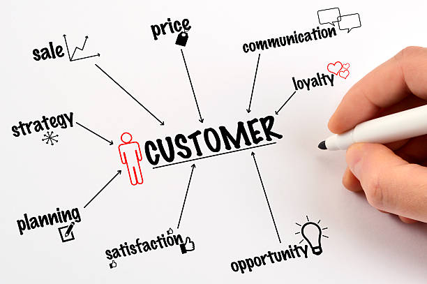 Customer Diagram (Click for more) stock photo
