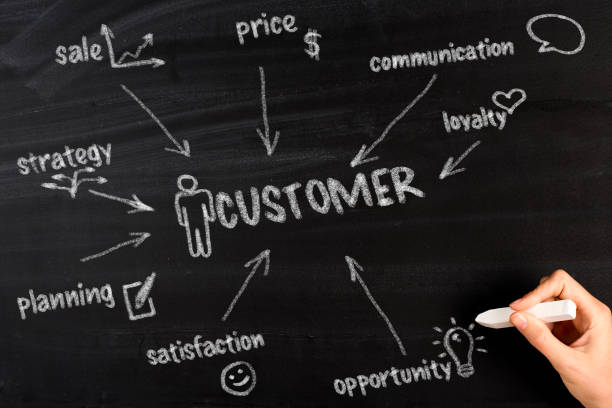 Customer Diagram stock photo