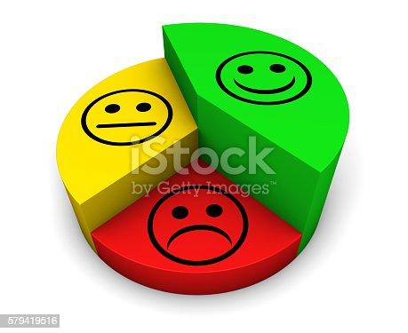 533983044istockphoto Customer Experience Business Pie Chart 579419516