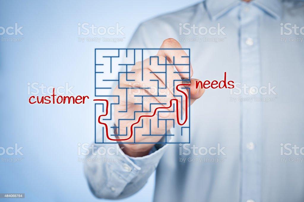 Customer needs stock photo