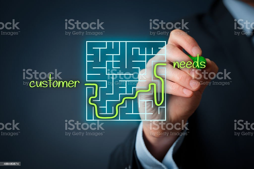 Customer needs stock photo