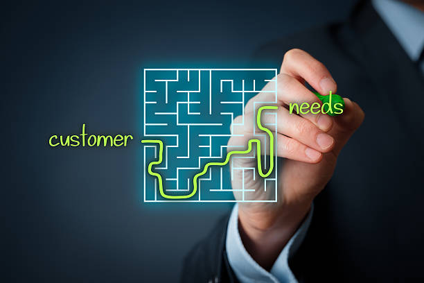 Customer needs Customer needs analysis concept. Businessman analyze customers needs. weakness stock pictures, royalty-free photos & images