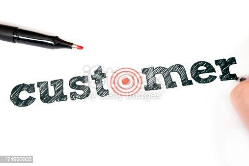 istock Customer 174960603