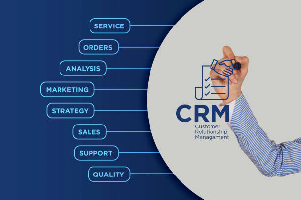 CRM - Customer Relationship Managament - icon with keywords stock photo